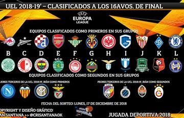 Conoce a los 32 equipos clasificados por Europa League