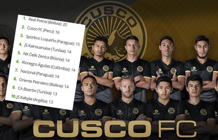 Cusco FC, nombre del club que antes se denominaba Real Garcilaso. Foto: Facebook