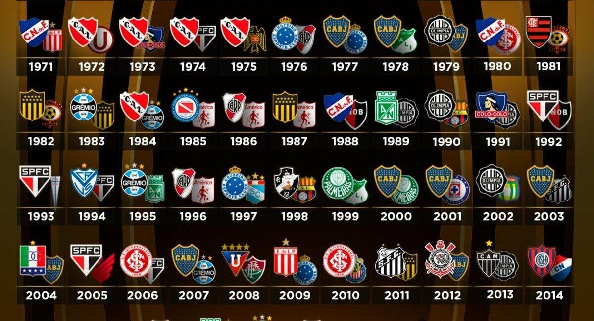 Todas las finales de Copa Libertadores. Foto: Twitter Conmebol Libertadores