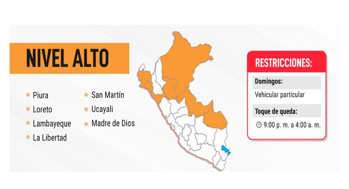 Regiones en Nivel Alto de emergencia sanitaria. Foto: Interlatin