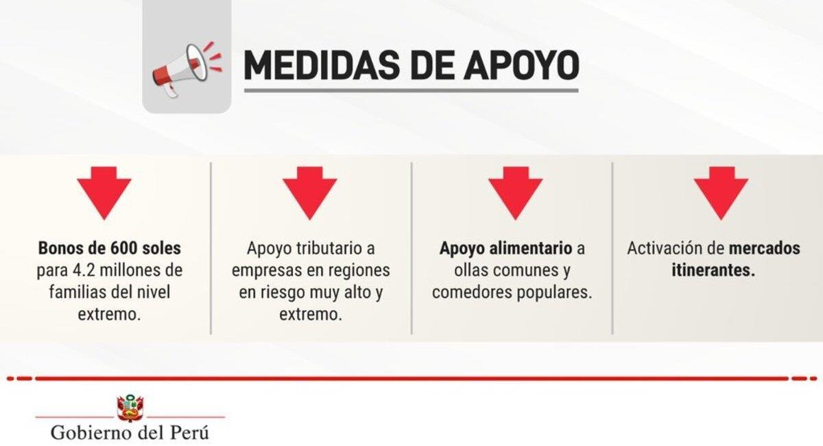 El apoyo del Gobierno para las 10 regiones de nivel extremo. Foto: Twitter Consejo de Ministros