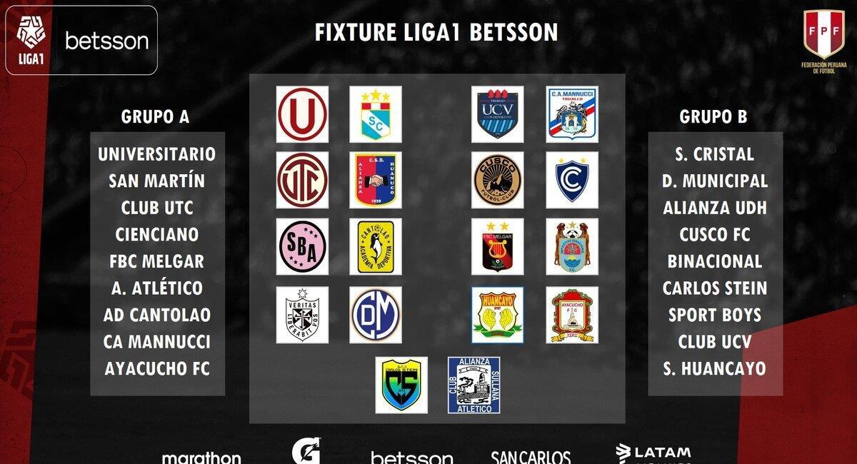 18 clubes listos para el inicio de la Liga 1. Foto: Twitter @LigaFutProf