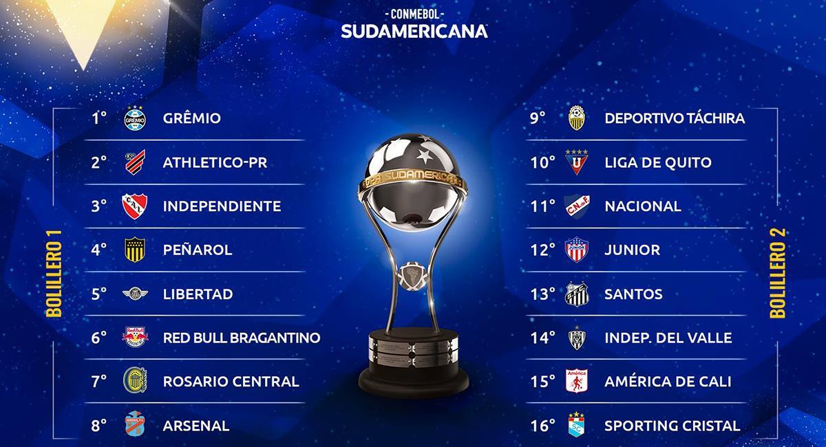 Conoce los bolilleros para el sorteo de octavos. Foto: Twitter Conmebol Sudamericana